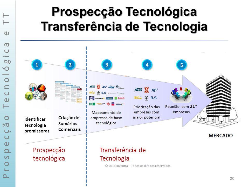 Prospecção Tecnológica Transferência de Tecnologia