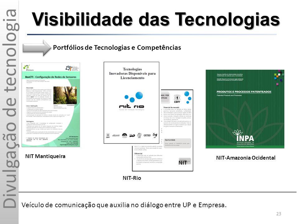 Visibilidade das Tecnologias