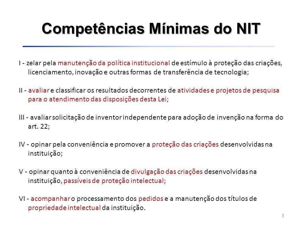 Competências Mínimas do NIT