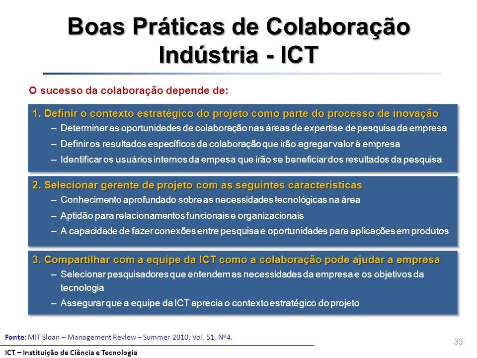 Boas Práticas de Colaboração Indústria - ICT