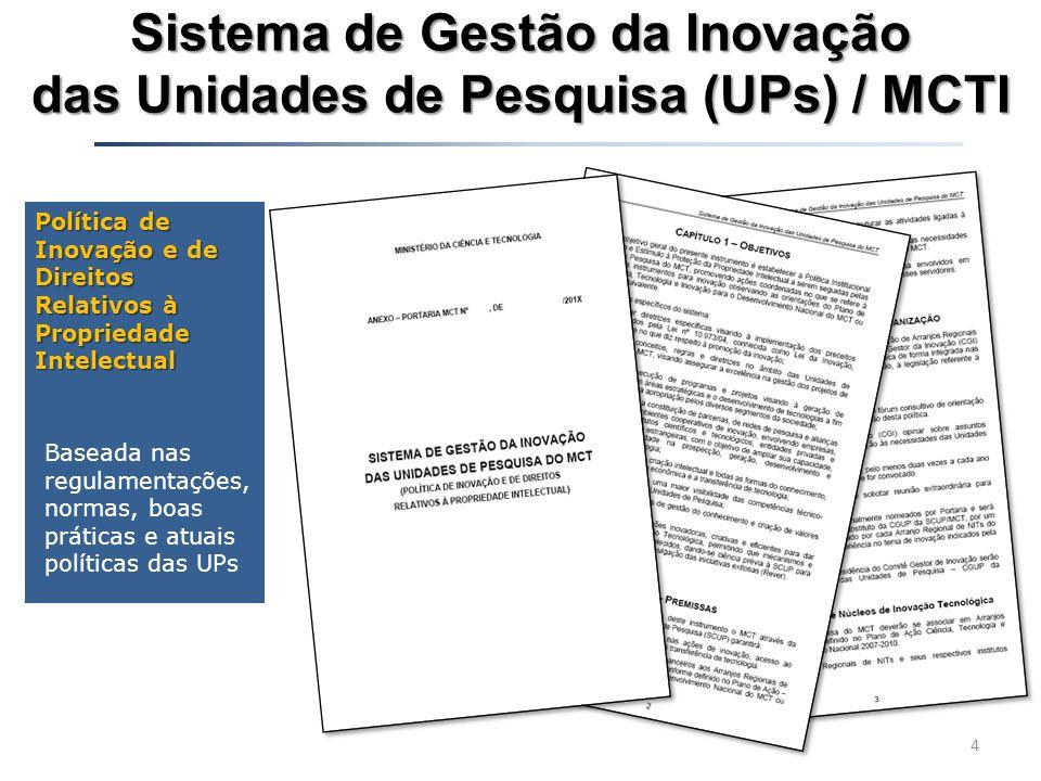 Sistema de Gestão da Inovação das Unidades de Pesquisa (UPs) / MCTI