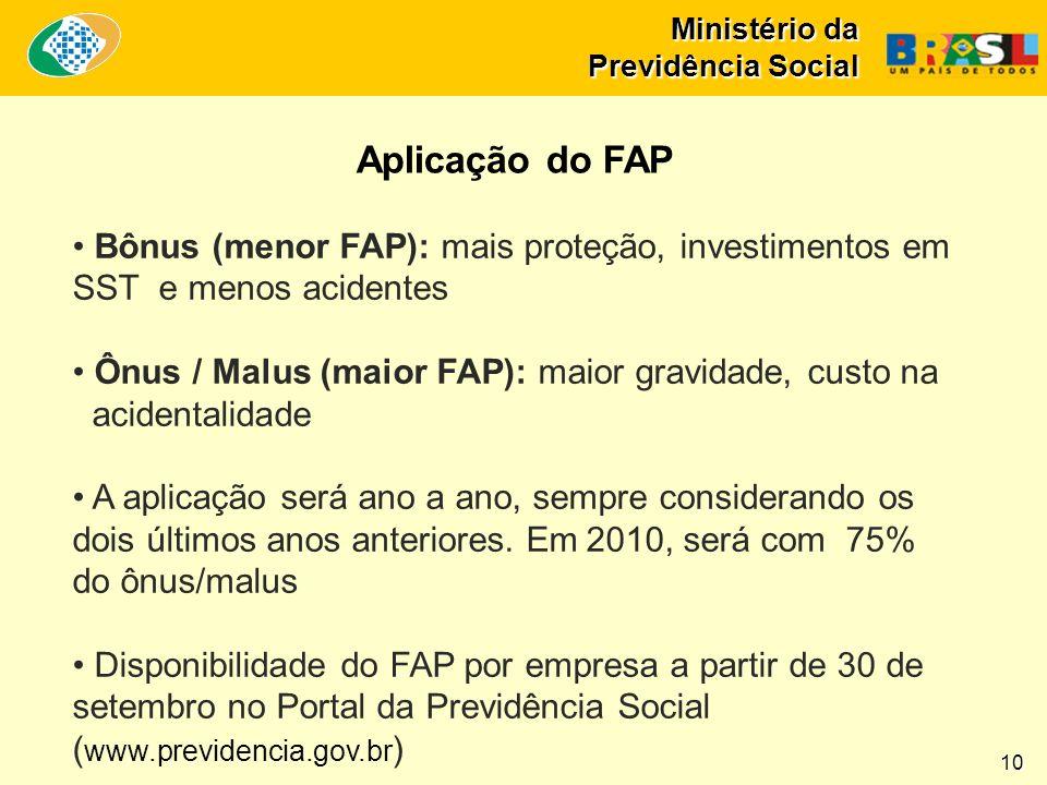 Aplicação do FAP Bônus (menor FAP): mais proteção, investimentos em SST e menos acidentes. Ônus / Malus (maior FAP): maior gravidade, custo na.