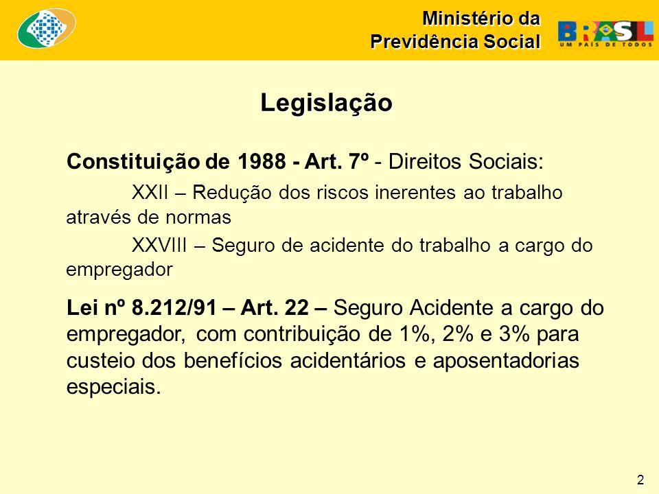 Legislação Constituição de 1988 - Art. 7º - Direitos Sociais: