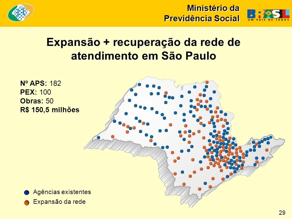 Expansão + recuperação da rede de atendimento em São Paulo