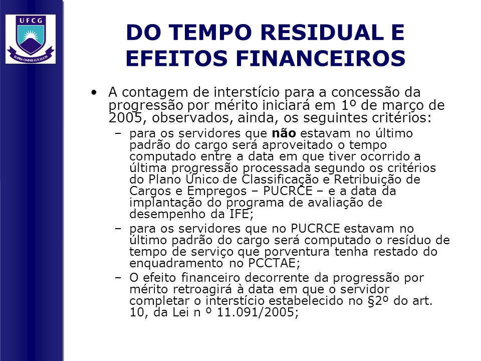 DO TEMPO RESIDUAL E EFEITOS FINANCEIROS