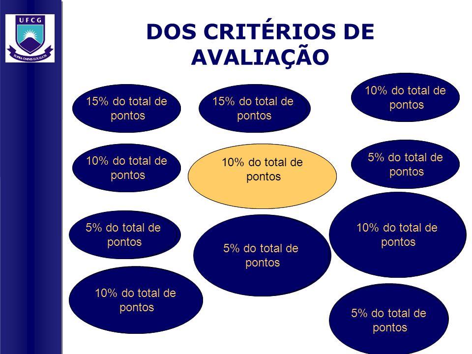 DOS CRITÉRIOS DE AVALIAÇÃO