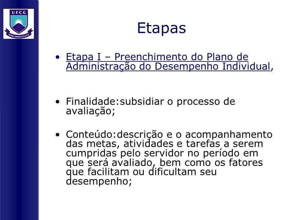 Etapas Etapa I – Preenchimento do Plano de Administração do Desempenho Individual, Finalidade:subsidiar o processo de avaliação;