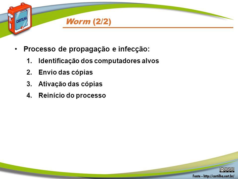 Worm (2/2) Processo de propagação e infecção:
