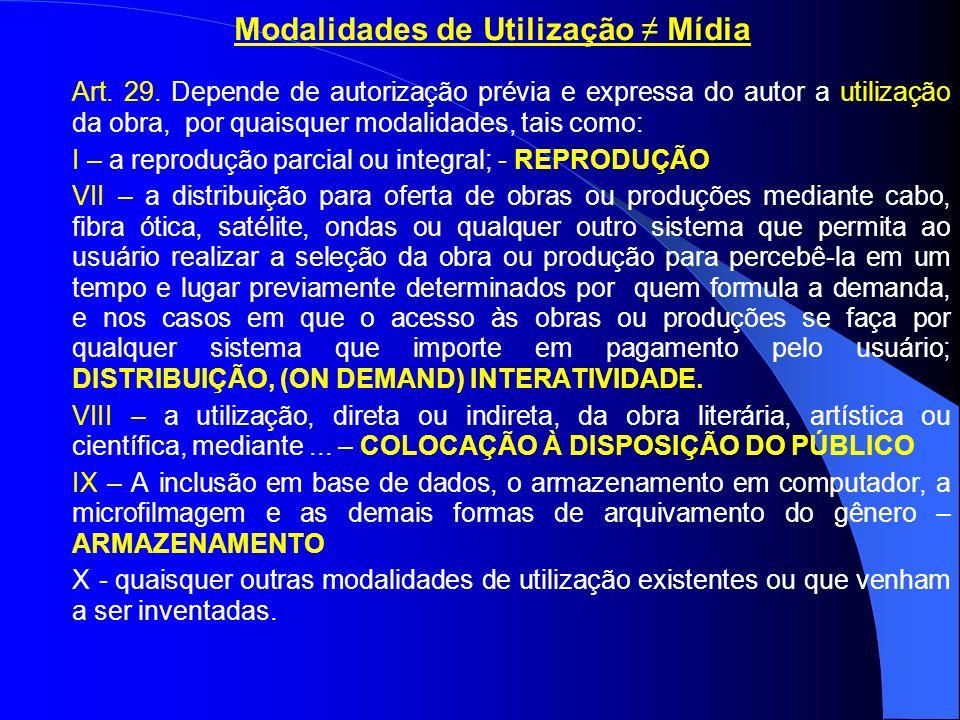 Modalidades de Utilização ≠ Mídia