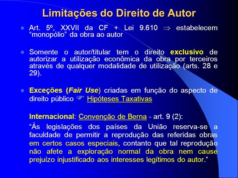 Limitações do Direito de Autor