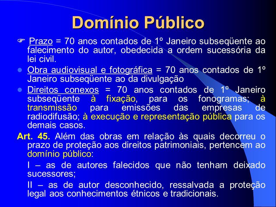 Domínio Público  Prazo = 70 anos contados de 1º Janeiro subseqüente ao falecimento do autor, obedecida a ordem sucessória da lei civil.