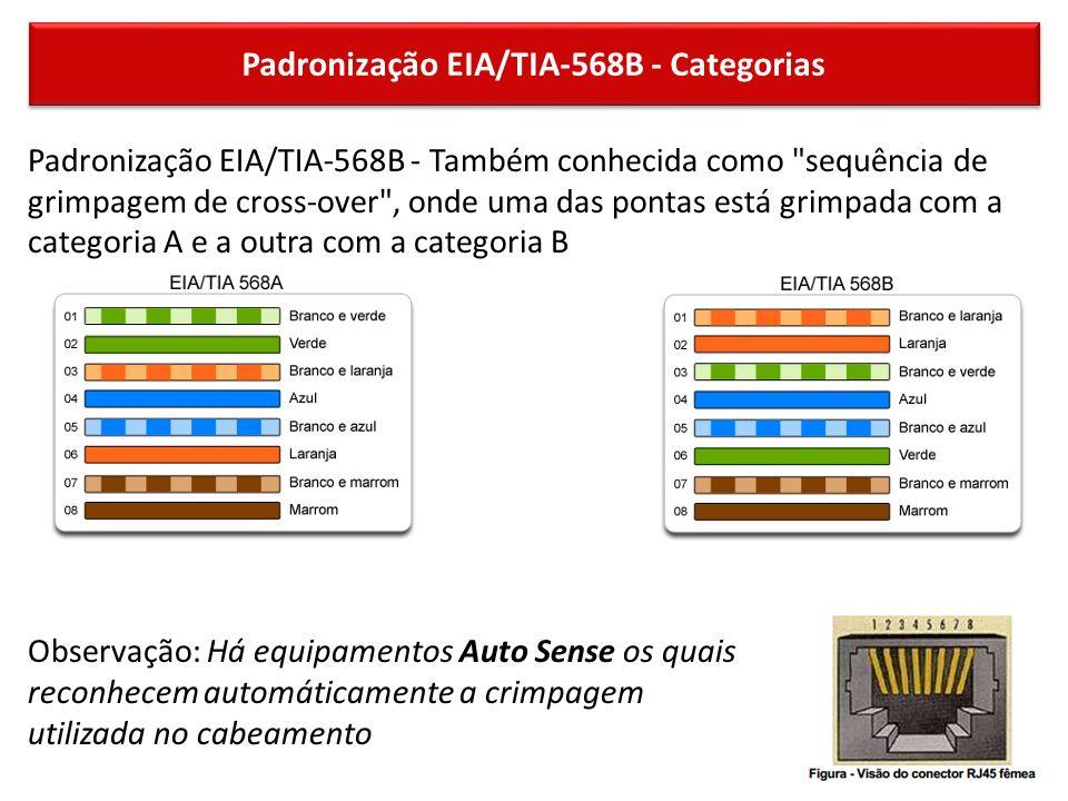 Padronização EIA/TIA-568B - Categorias