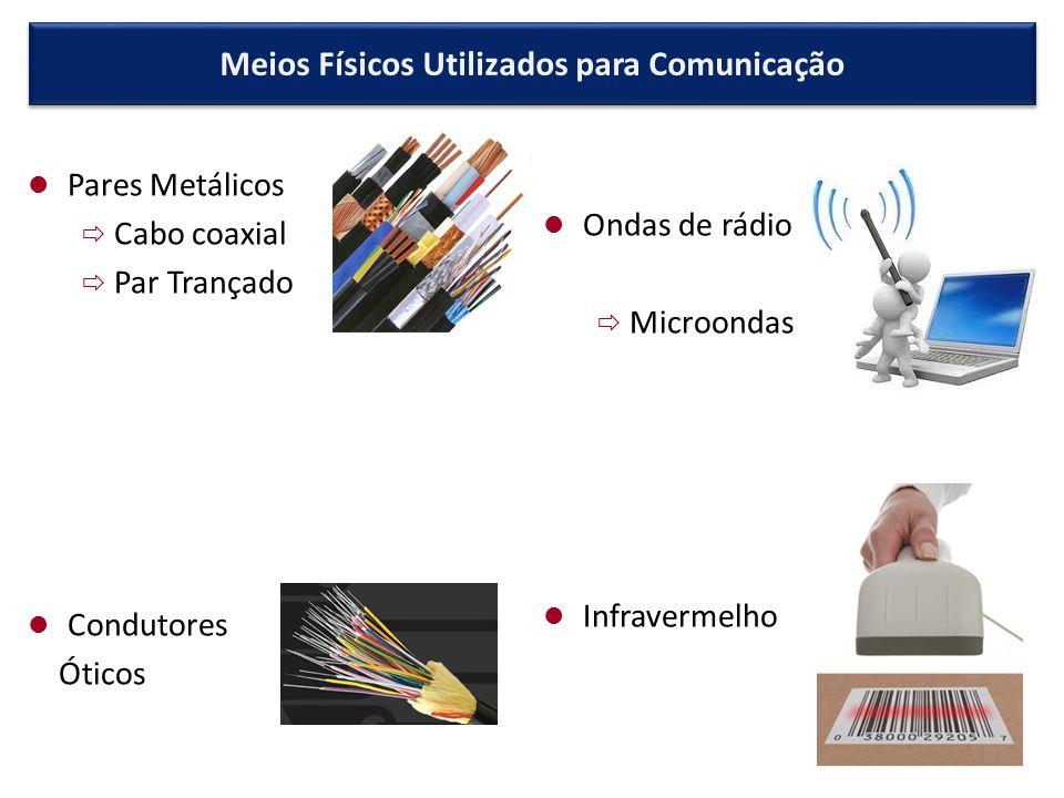 Meios Físicos Utilizados para Comunicação