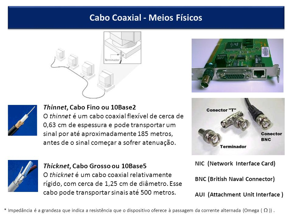Cabo Coaxial - Meios Físicos