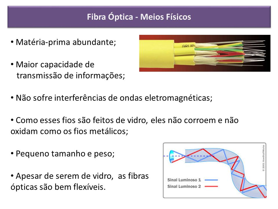 Fibra Óptica - Meios Físicos