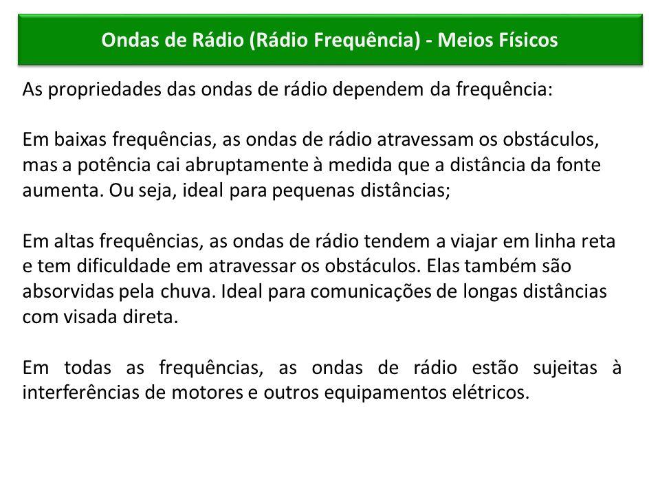 Ondas de Rádio (Rádio Frequência) - Meios Físicos