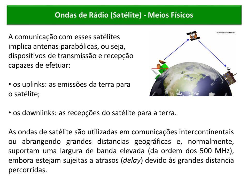 Ondas de Rádio (Satélite) - Meios Físicos