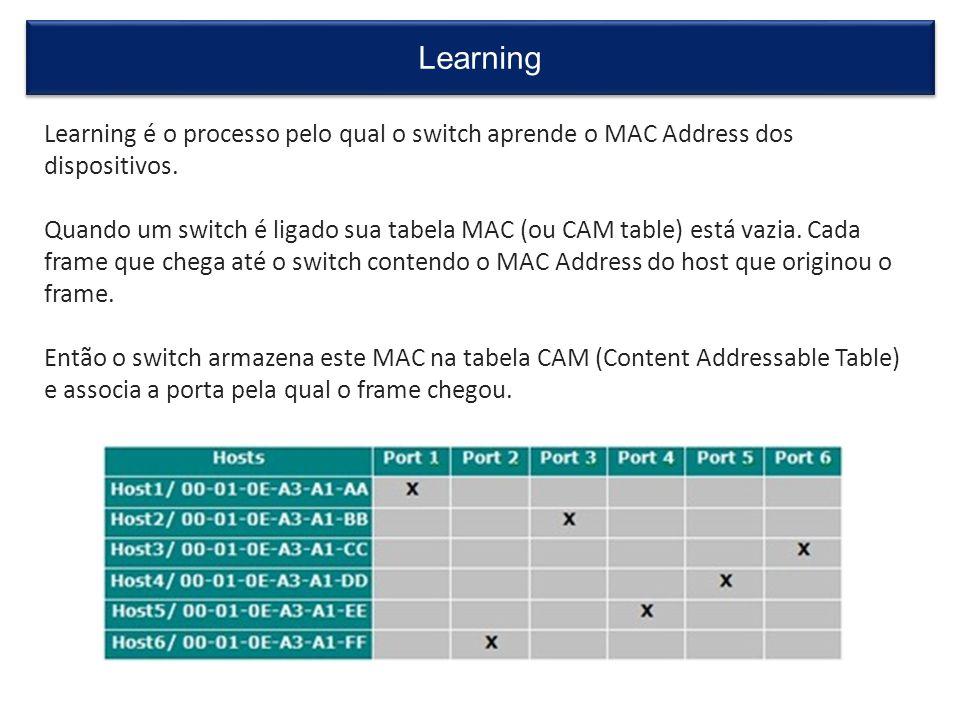 Learning Learning é o processo pelo qual o switch aprende o MAC Address dos dispositivos.