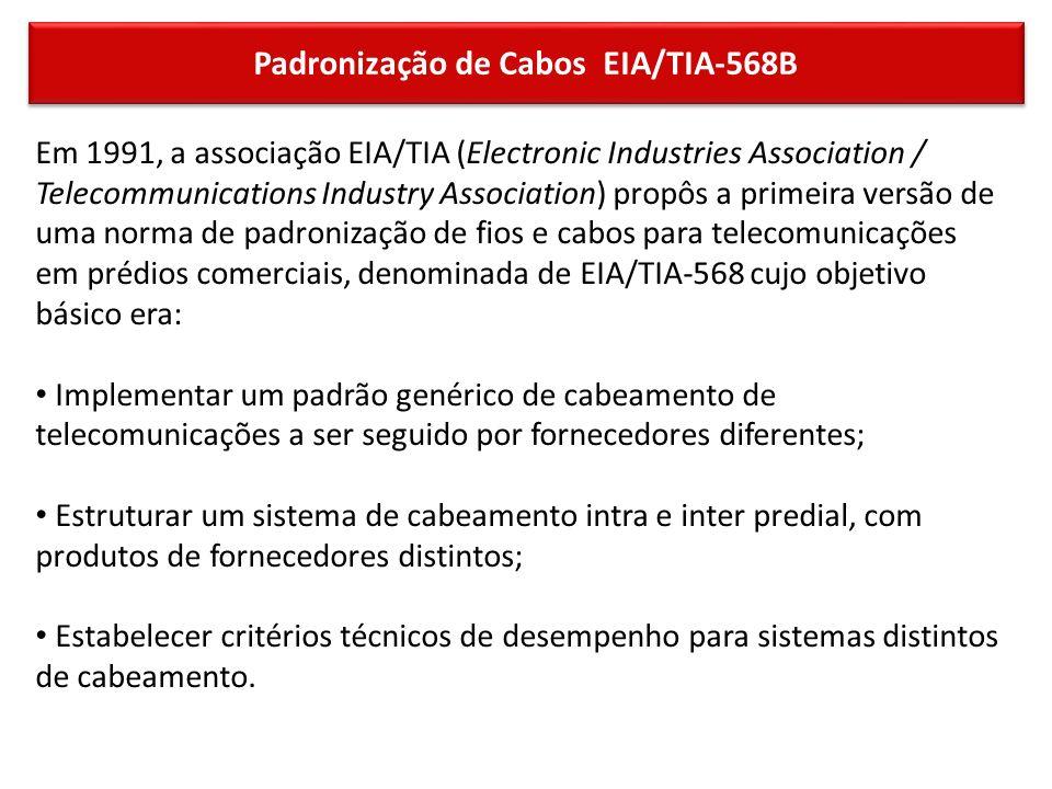 Padronização de Cabos EIA/TIA-568B
