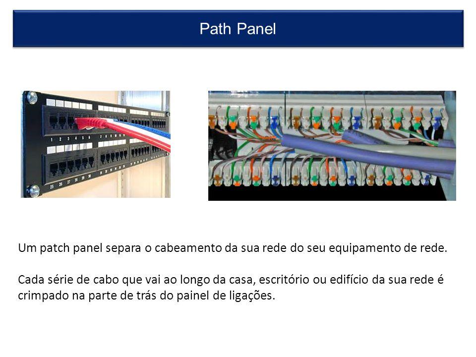 Path Panel Um patch panel separa o cabeamento da sua rede do seu equipamento de rede.
