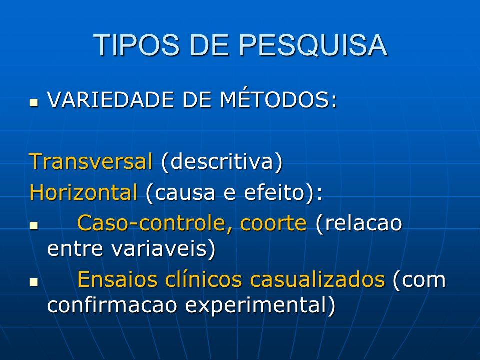 TIPOS DE PESQUISA VARIEDADE DE MÉTODOS: Transversal (descritiva)