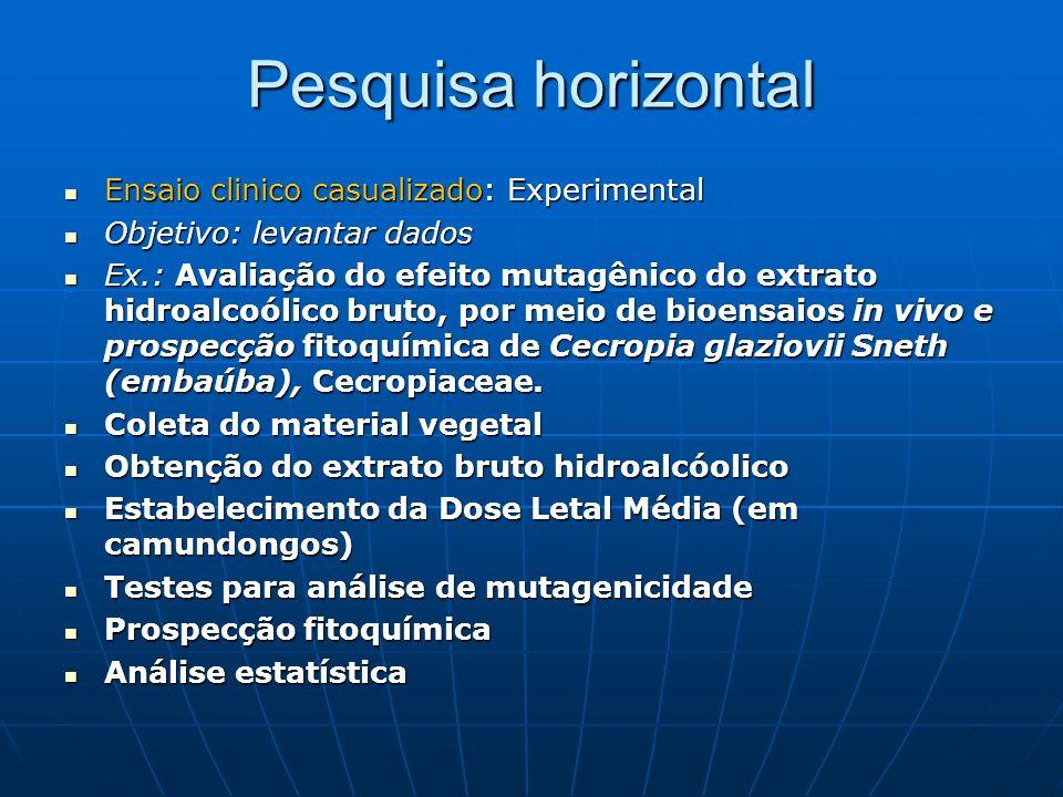 Pesquisa horizontal Ensaio clinico casualizado: Experimental