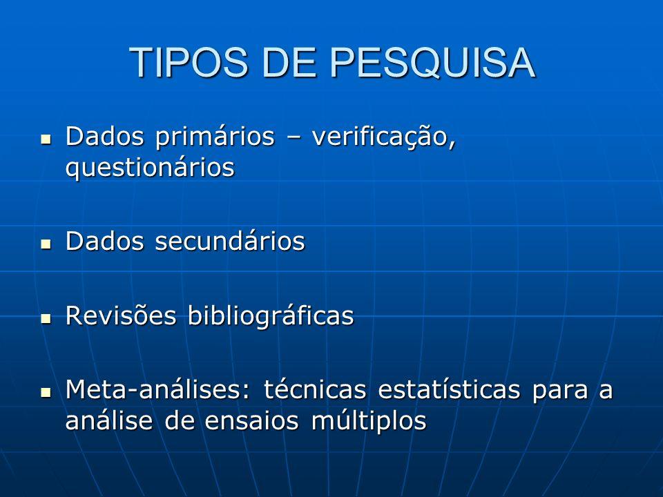 TIPOS DE PESQUISA Dados primários – verificação, questionários