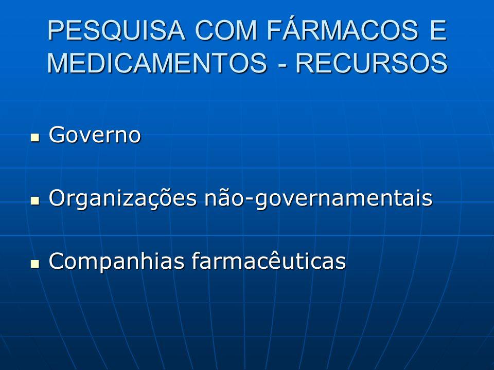 PESQUISA COM FÁRMACOS E MEDICAMENTOS - RECURSOS