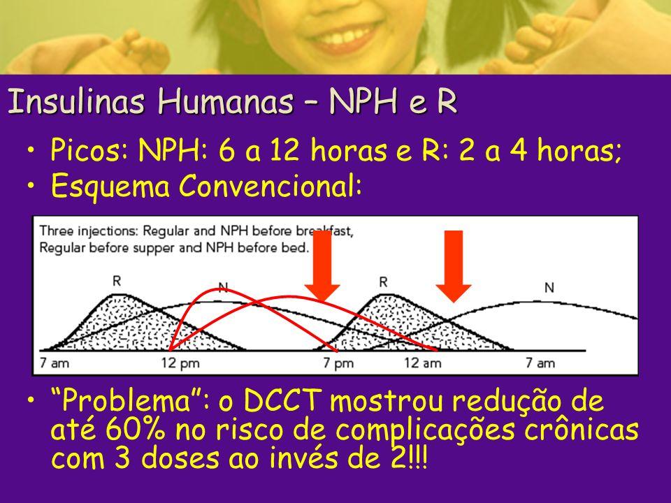 Insulinas Humanas – NPH e R