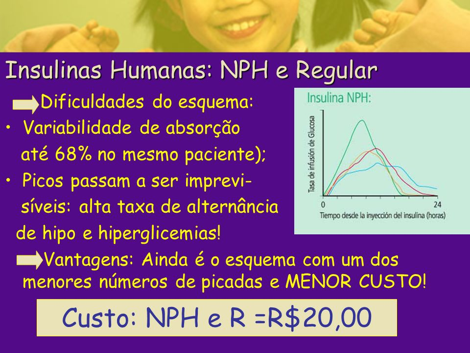 Insulinas Humanas: NPH e Regular