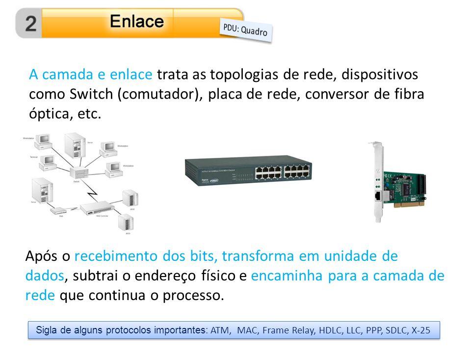 PDU: Quadro A camada e enlace trata as topologias de rede, dispositivos como Switch (comutador), placa de rede, conversor de fibra óptica, etc.