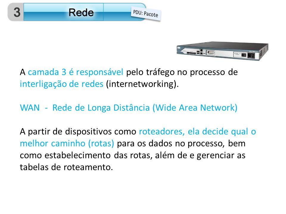 WAN - Rede de Longa Distância (Wide Area Network)