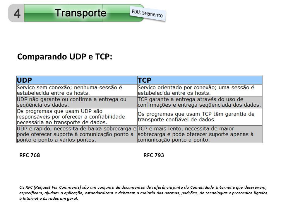 Comparando UDP e TCP: RFC 768 RFC 793 PDU: Segmento