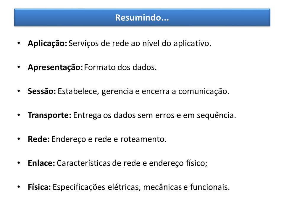 Resumindo... Aplicação: Serviços de rede ao nível do aplicativo.
