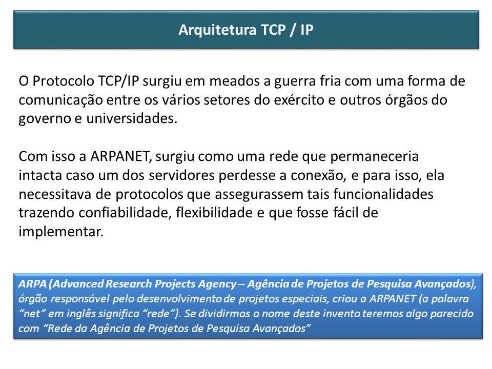 Arquitetura TCP / IP
