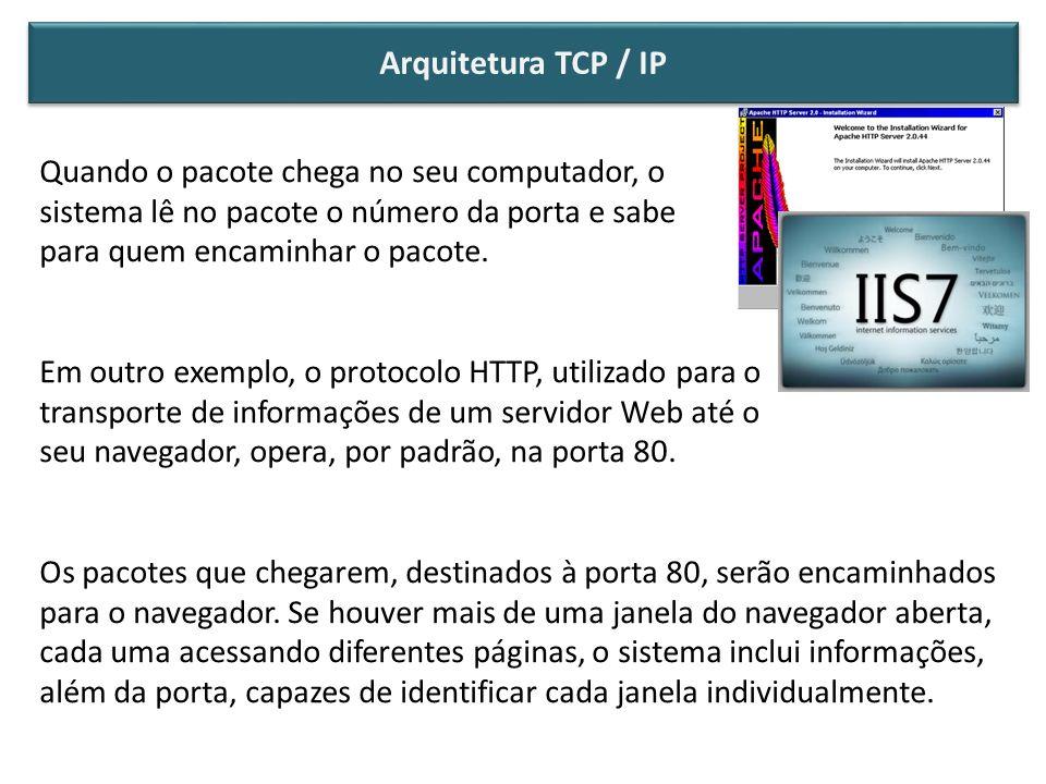 Arquitetura TCP / IP Quando o pacote chega no seu computador, o
