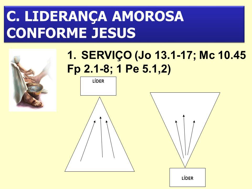 C. LIDERANÇA AMOROSA CONFORME JESUS
