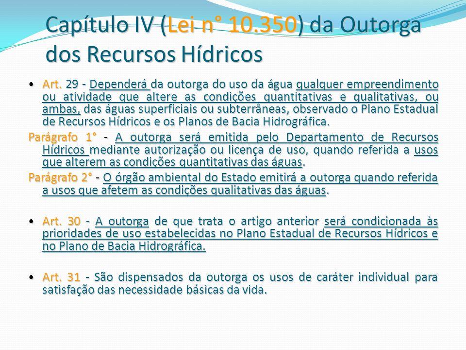Capítulo IV (Lei n° 10.350) da Outorga dos Recursos Hídricos