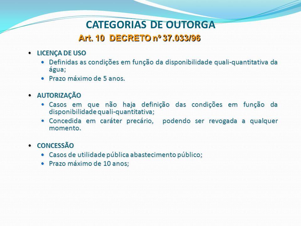 CATEGORIAS DE OUTORGA Art. 10 DECRETO nº 37.033/96