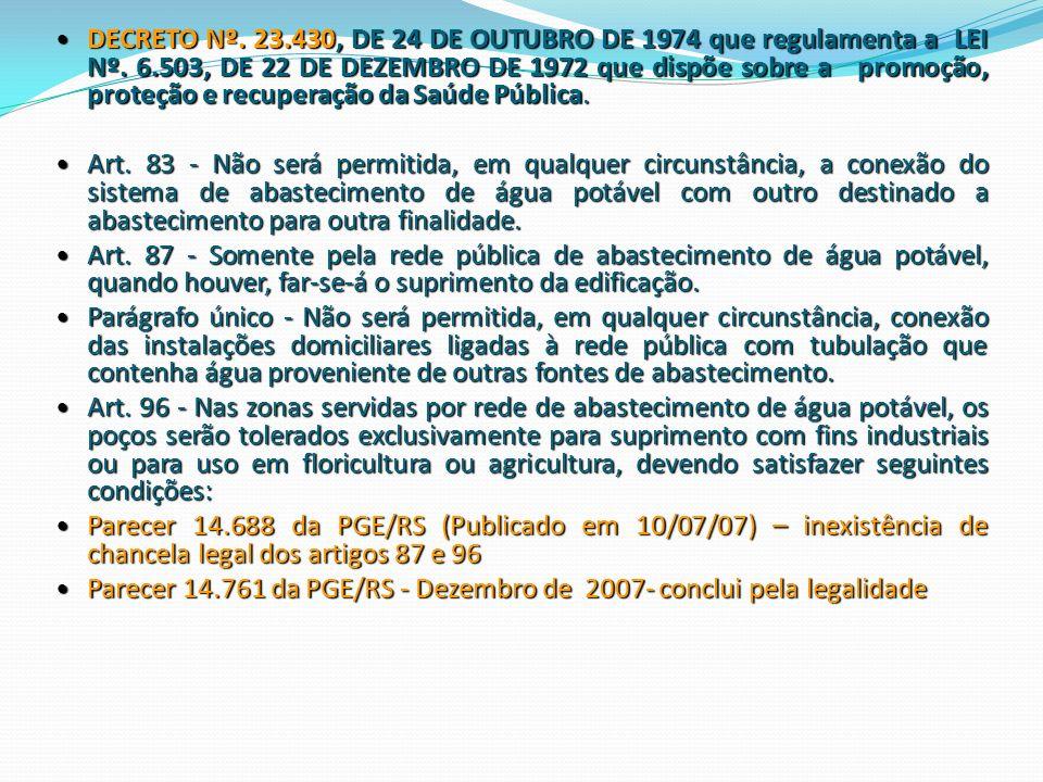 DECRETO Nº. 23. 430, DE 24 DE OUTUBRO DE 1974 que regulamenta a LEI Nº