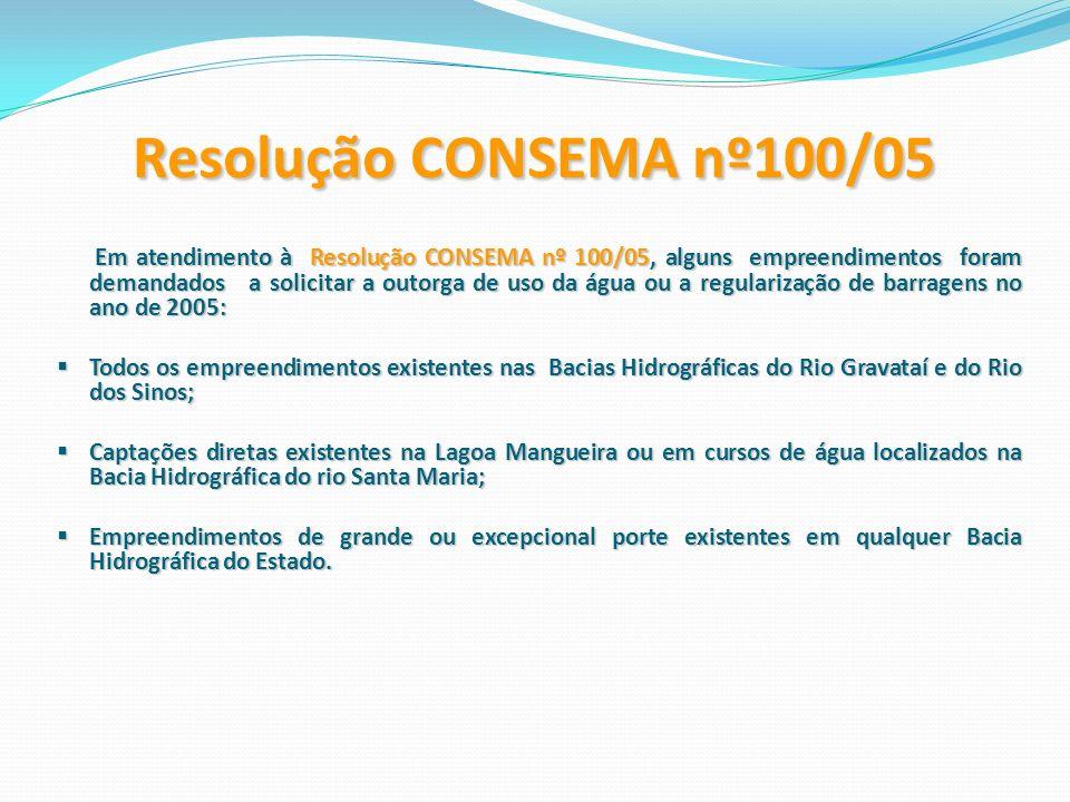 Resolução CONSEMA nº100/05