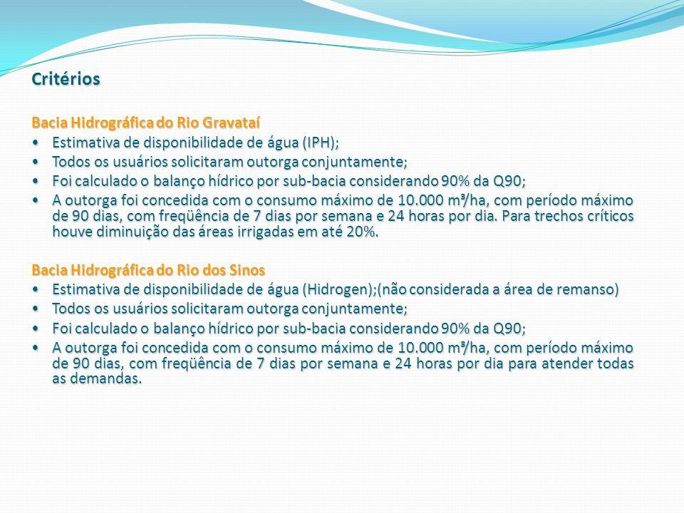 Critérios Bacia Hidrográfica do Rio Gravataí