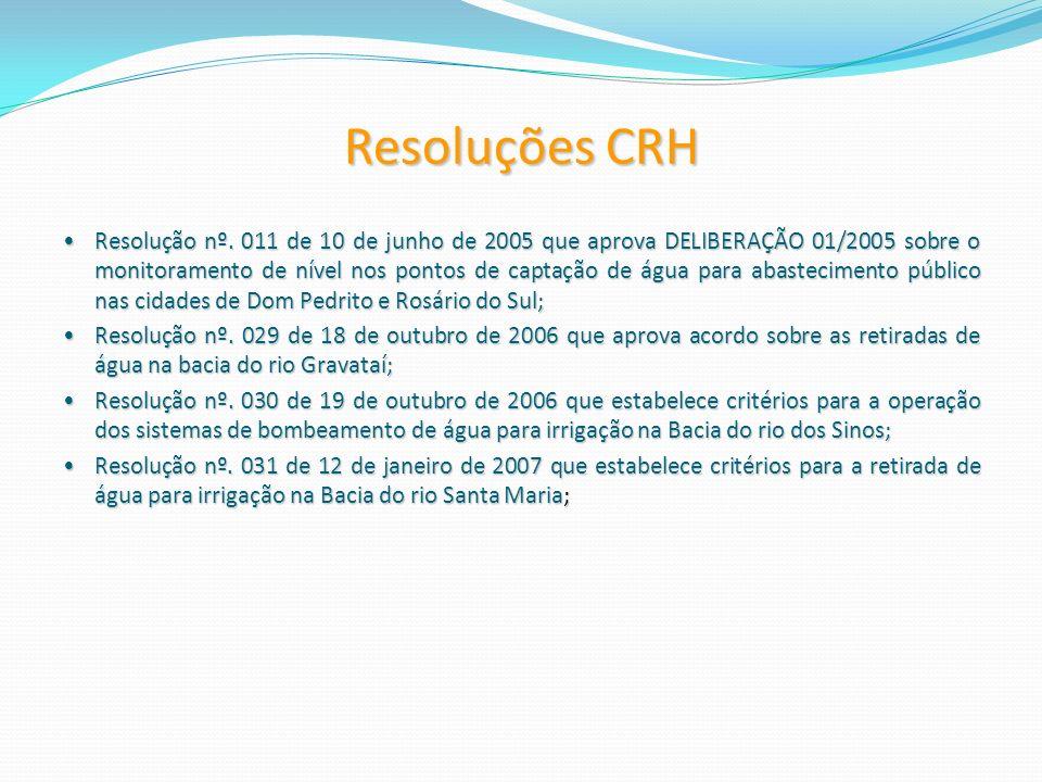 Resoluções CRH