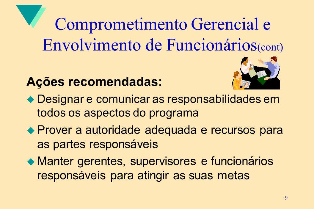 Comprometimento Gerencial e Envolvimento de Funcionários(cont)
