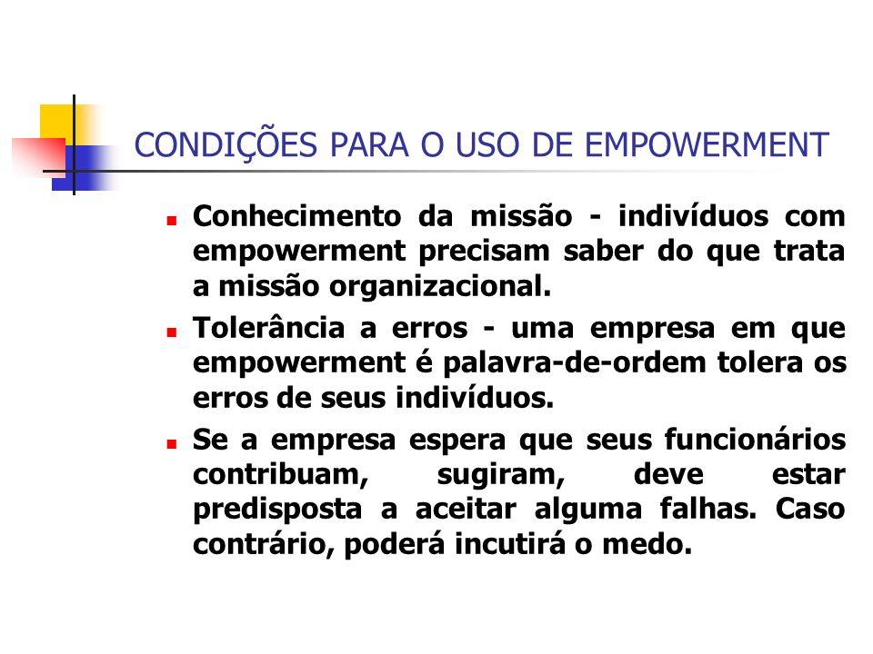 CONDIÇÕES PARA O USO DE EMPOWERMENT