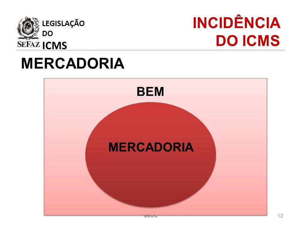 INCIDÊNCIA DO ICMS LEGISLAÇÃO DO ICMS MERCADORIA MERCADORIA BEM GEOC