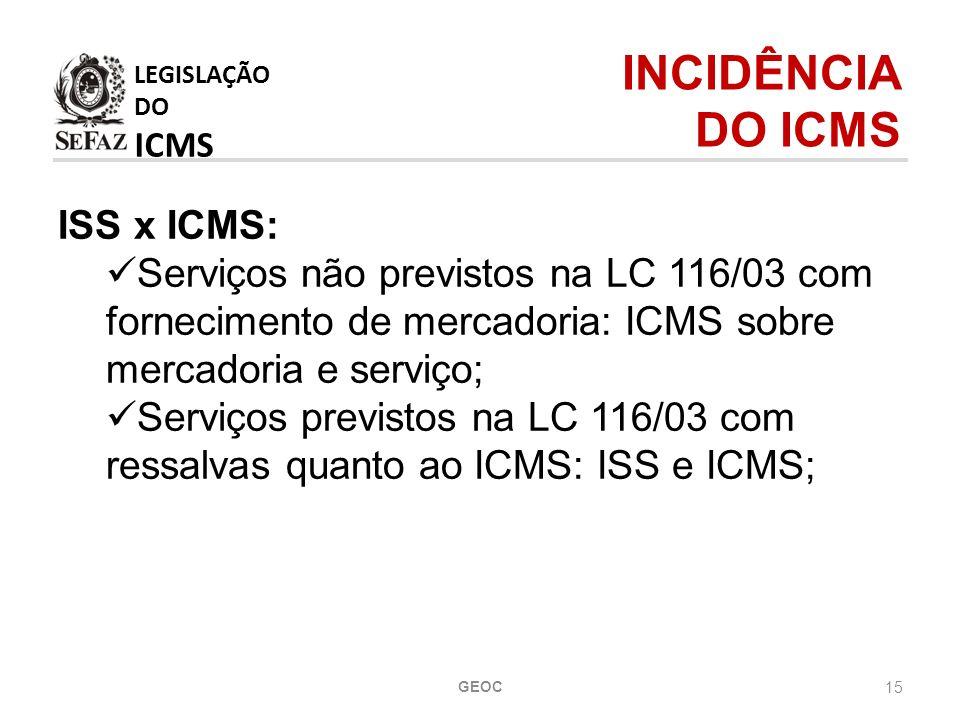 LEGISLAÇÃO DO ICMS INCIDÊNCIA DO ICMS ISS x ICMS: