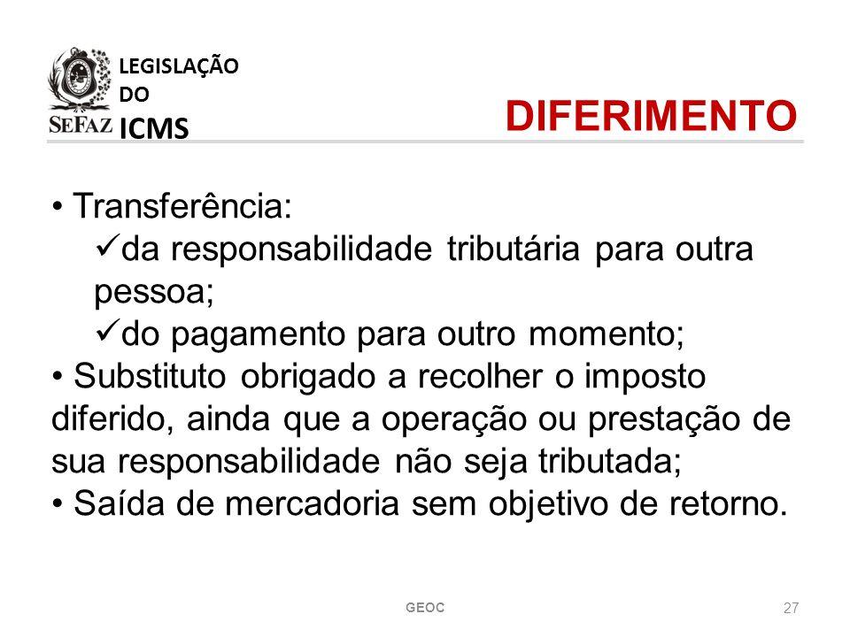 LEGISLAÇÃO DO ICMS DIFERIMENTO Transferência: