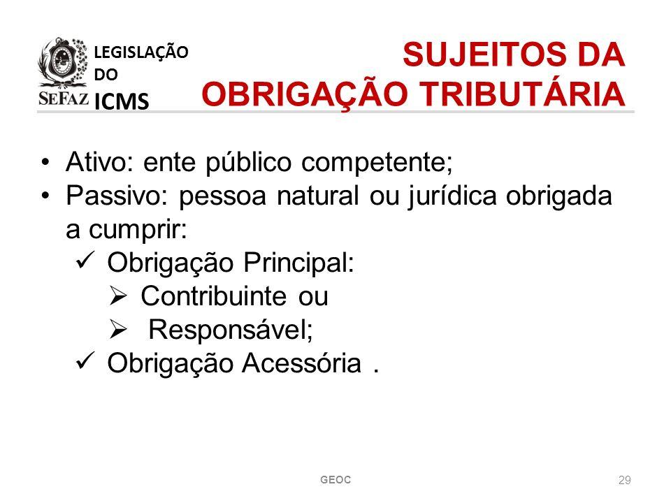 LEGISLAÇÃO DO ICMS SUJEITOS DA OBRIGAÇÃO TRIBUTÁRIA