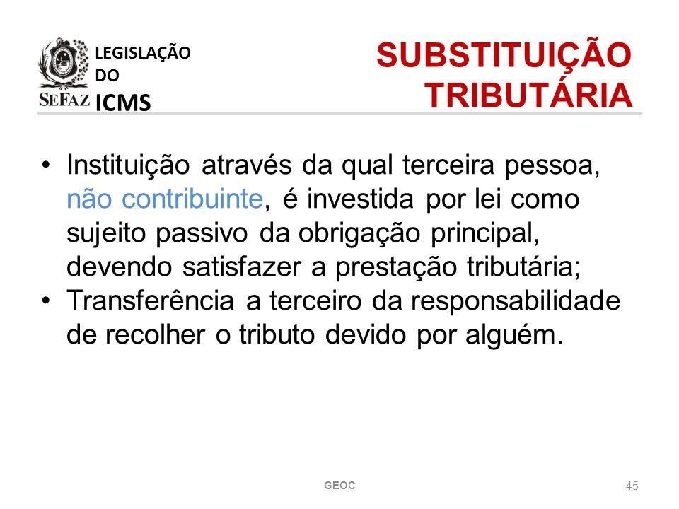 LEGISLAÇÃO DO ICMS SUBSTITUIÇÃO TRIBUTÁRIA